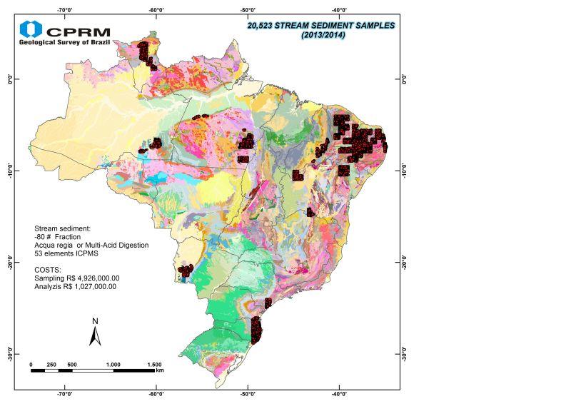 Brazil - Figure2