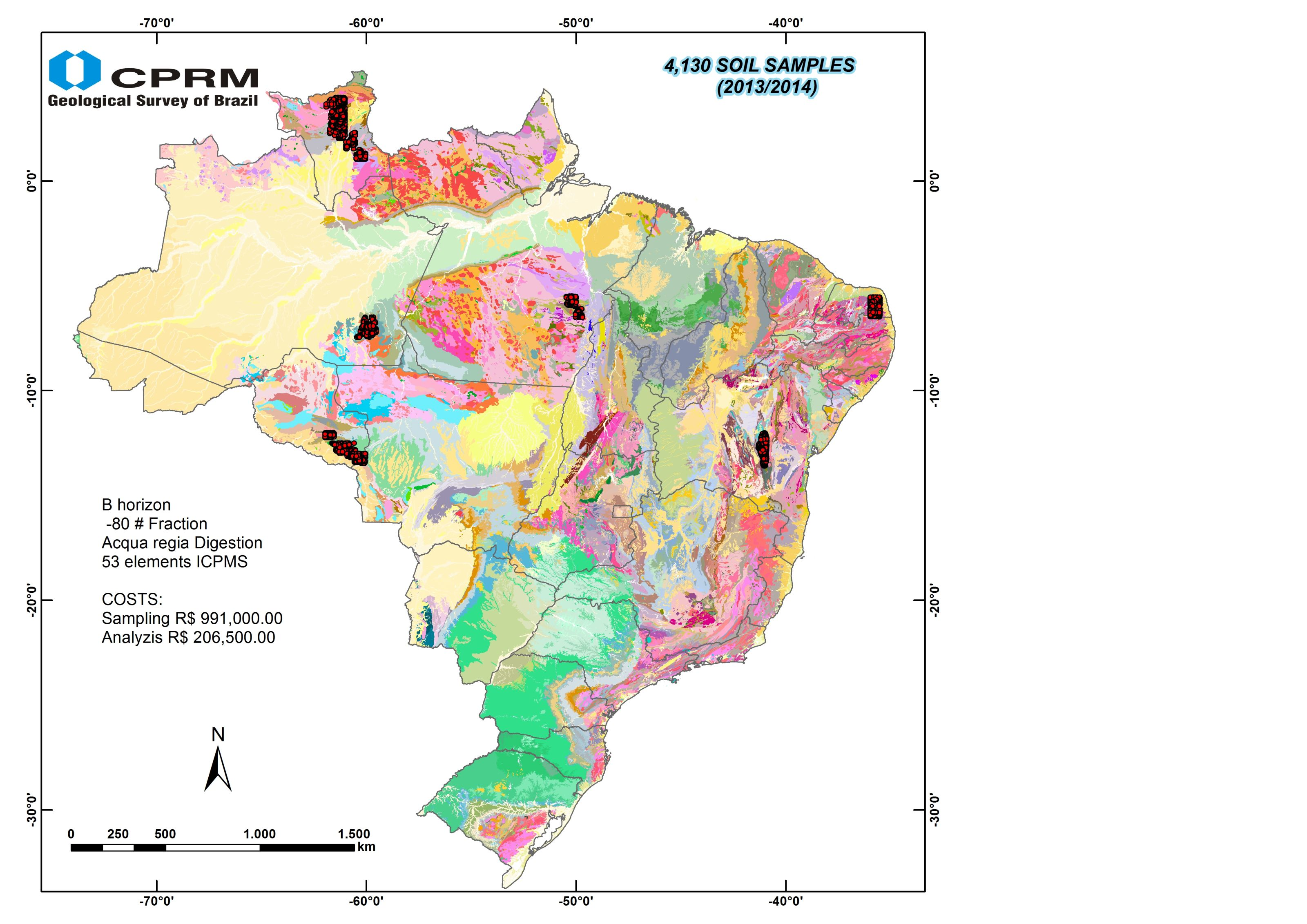 Brazil-Figure 1